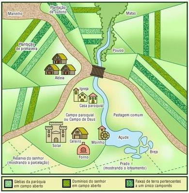 Mapa das terras no Feudalismo