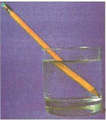 fenômeno de refração na água
