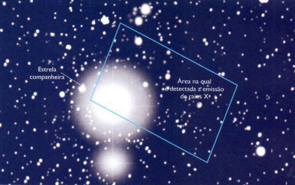 Cignus x1 é um provável buraco negro.