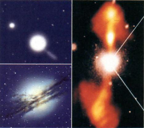 Galáxias ativas.