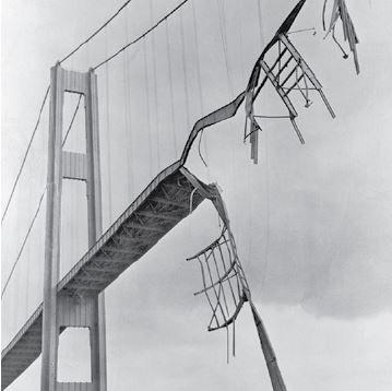 Efeito da ressonância sobre a ponte.
