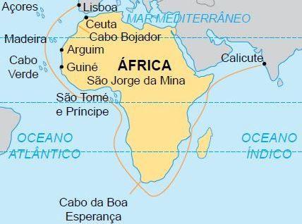 Grandes navegações portuguesas.
