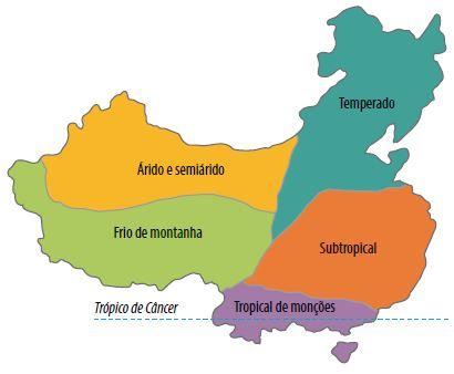 Mapa climático da China