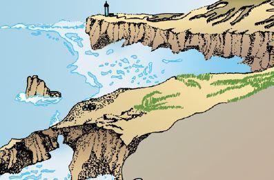 Como ocorre a erosão marinha.