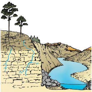 Como ocorre a erosão pluvial