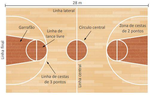 Quadra de basquete.