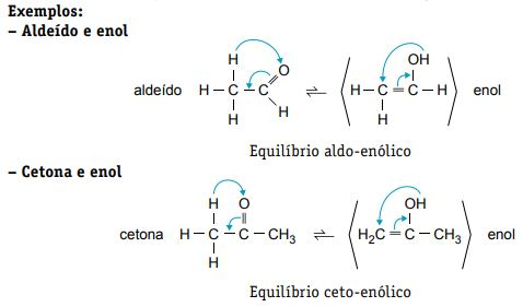 Exemplos de tautomeria.