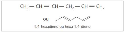 Fórmulas estruturais do hexadieno.
