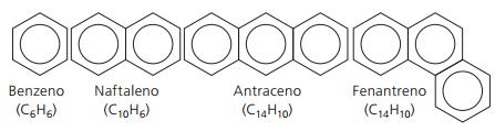 Exemplos de hidrocarbonetos aromáticos.