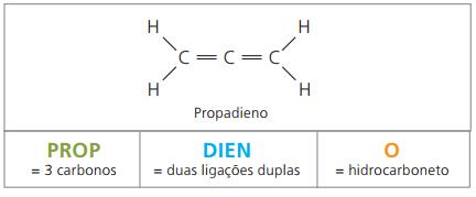 Formulação do propadieno.