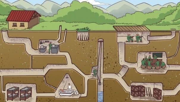 Túneis usados na Guerra do Vietnã.