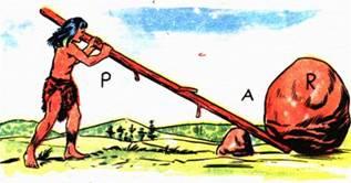 Imagem de um homem fazendo uso da alavanca