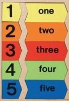 Tabela com números em inglês