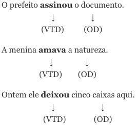 Exemplo de objeto direto