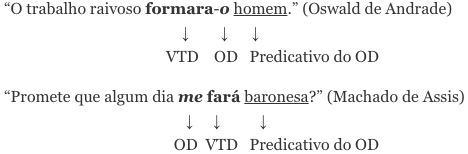 Frases com exemplo de predicativo do objeto por substantivo.