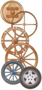 A roda é uma máquina simples.