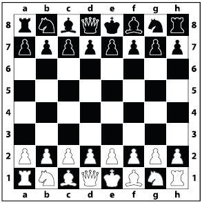 Posição inicial do xadrez.