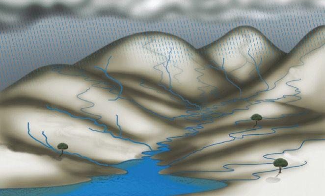 Formação de uma bacia hidrográfica.