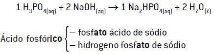Reação de neutralização parcial do ácido.