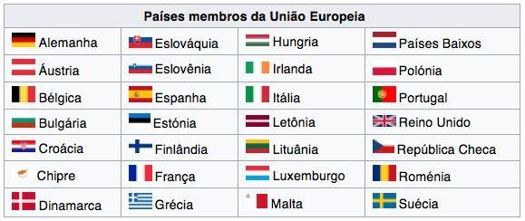 Países membros da União Europeia.