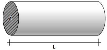 Exemplo da segunda lei de Ohm.