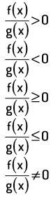 Inequações quociente