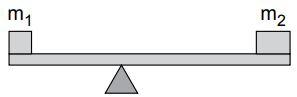 Equilíbrio de um corpo extenso.