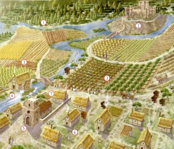 Imagem de uma aldeia da idade média.