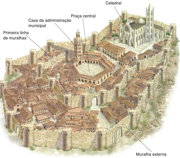 Ilustração de uma cidade medieval.