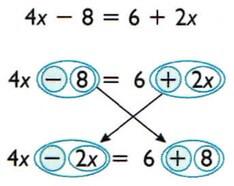 Exemplo de transposição de termos na equação do primeiro grau.