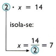 Como isolar a incógnita na equação do primeiro grau.