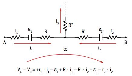 Exemplo de como formar as ddps dos componentes entre os pontos.