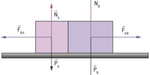 Sistema Mecanicamente Isolado