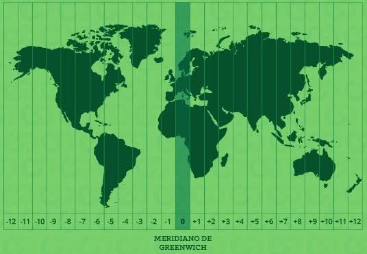 Mapa mostrando o Meridiano de Greenwich