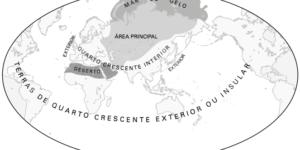 Correntes do Pensamento Geográfico