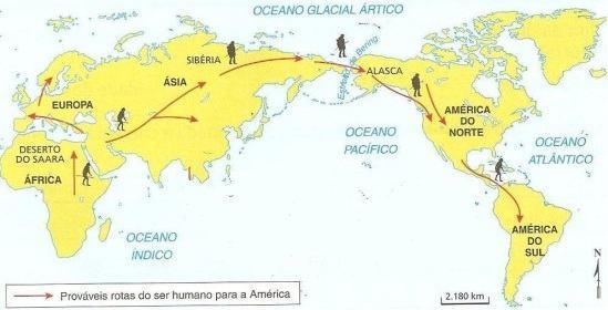 Provável rota da chegada do homem na América