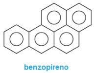 Representação do benzopireno