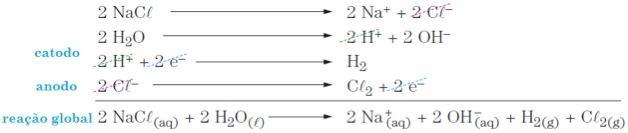 Equação da eletrólise em meio aquoso