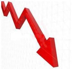 Gráfico de falência