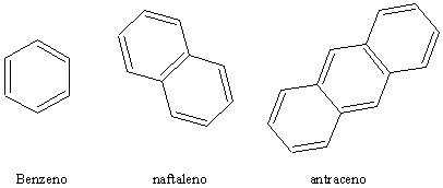 Hidrocarbonetos-aromaticos