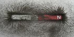 Atuação do campo magnético no imà