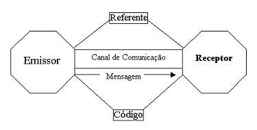 linguagem_2.JPG