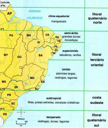 A divisão em regiões do litoral brasileiro