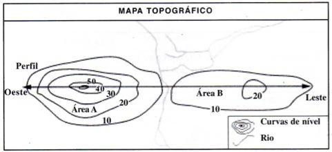 Mapa topográfico e seu perfil de relevo