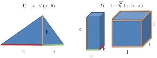 Aplicações da média geométrica