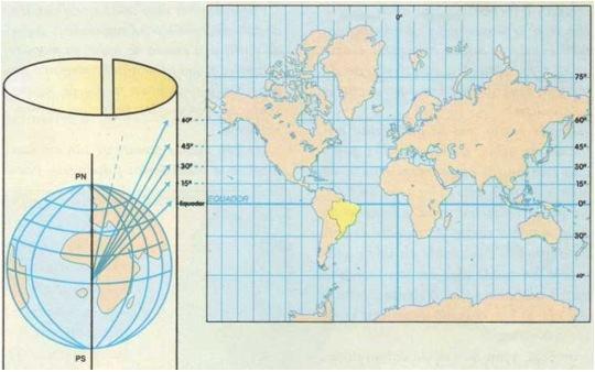 Projeção de Mercator
