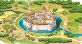 Modo de produção feudal