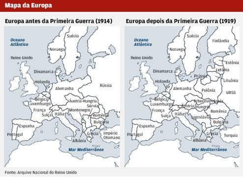 A Europa antes e depois da Primeira Guerra Mundial