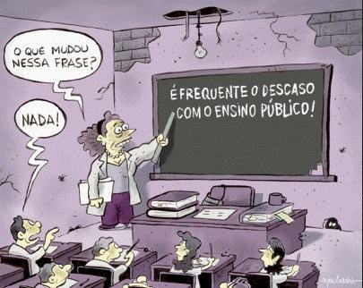 Problemas na educação - descaso com o ensino público